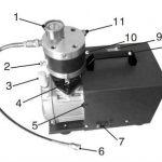 Компрессор для винтовок PCP ТОРА-300/220